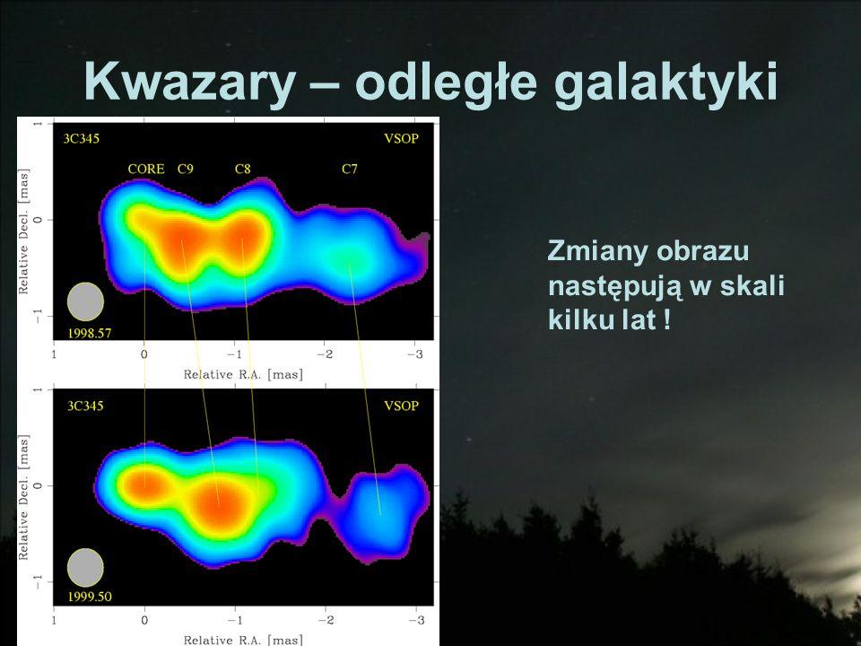 Kwazary – odległe galaktyki