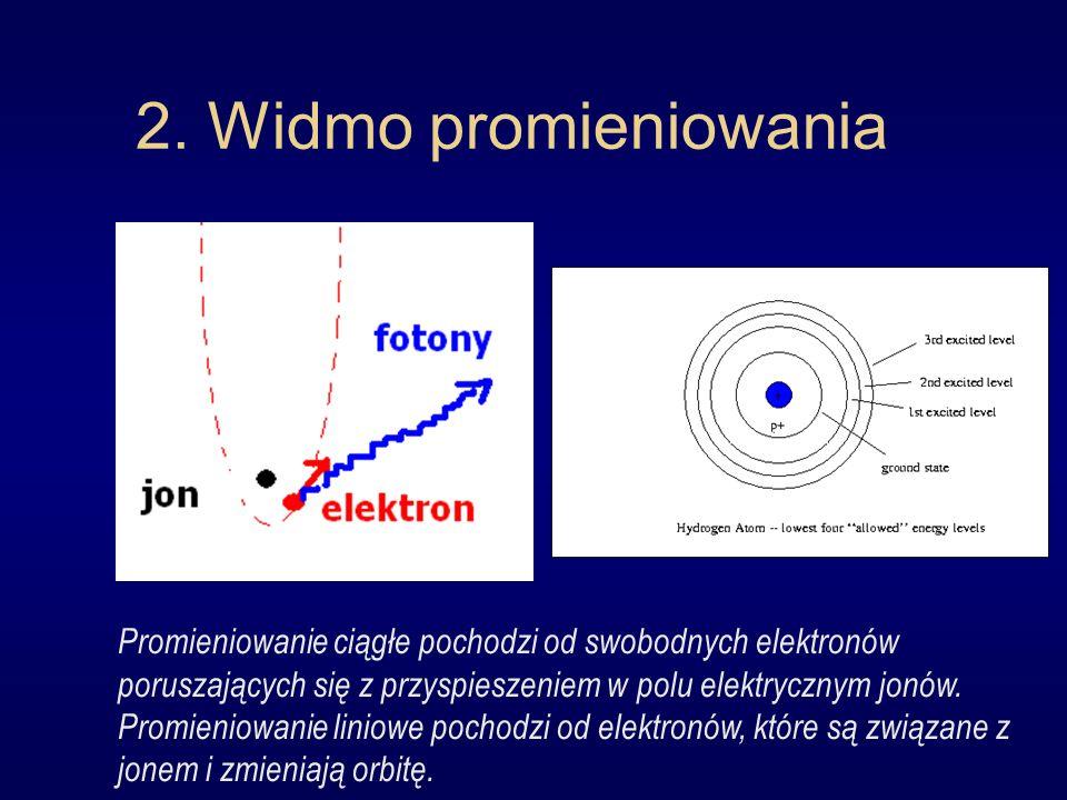2. Widmo promieniowania
