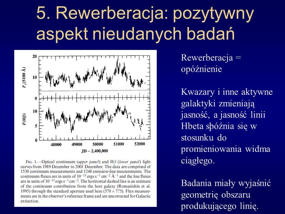 5. Rewerberacja: pozytywny aspekt nieudanych badań