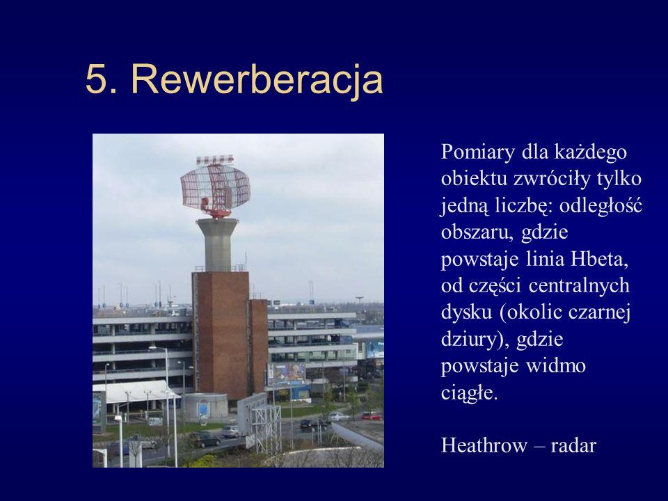 5. Rewerberacja