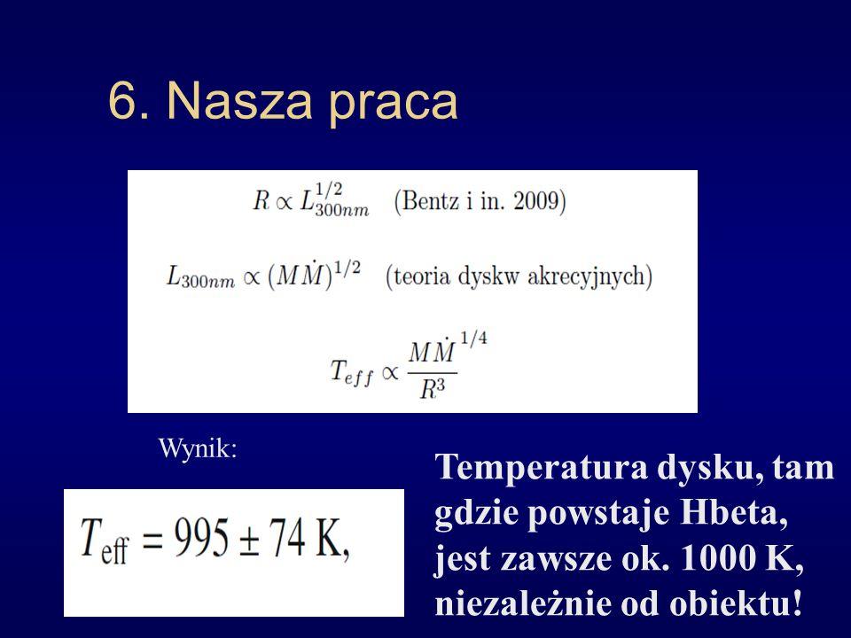 6. Nasza praca Wynik: Temperatura dysku, tam gdzie powstaje Hbeta, jest zawsze ok.