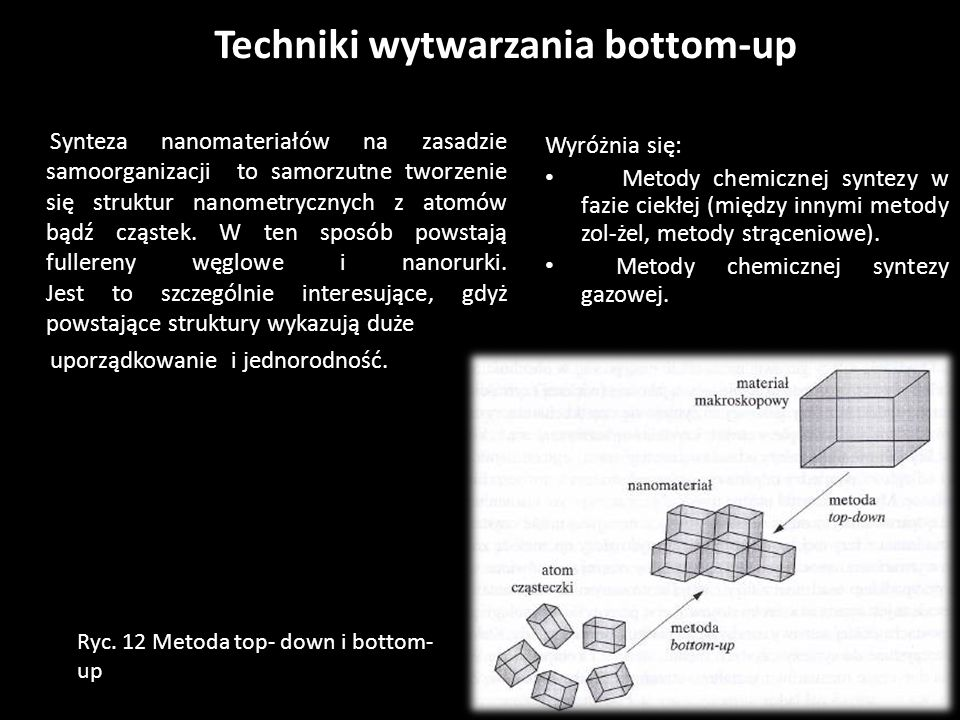 Techniki wytwarzania bottom-up