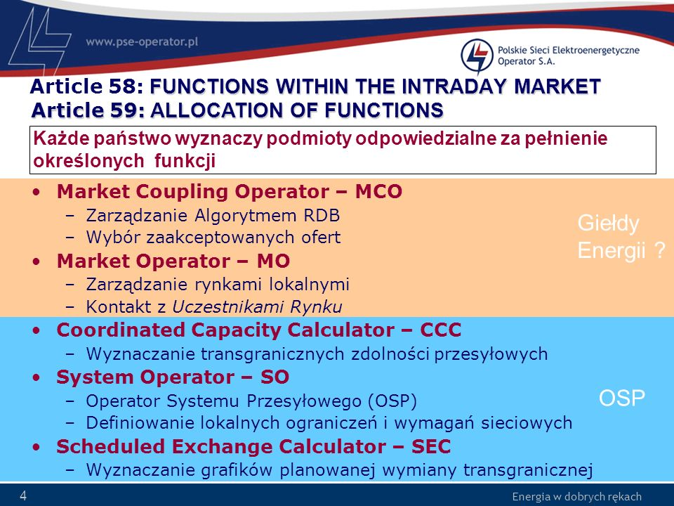 Article 58: FUNCTIONS WITHIN THE INTRADAY MARKET