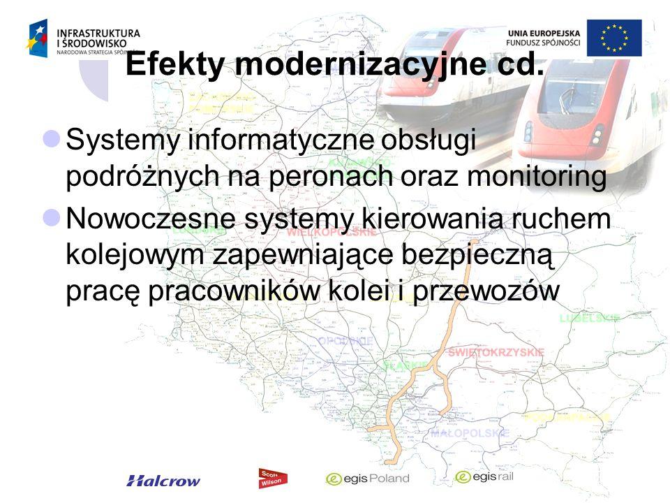 Efekty modernizacyjne cd.