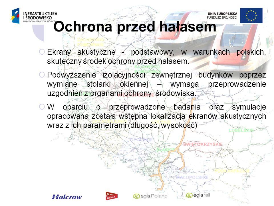 Ochrona przed hałasem Ekrany akustyczne - podstawowy, w warunkach polskich, skuteczny środek ochrony przed hałasem.