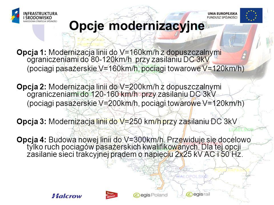 Opcje modernizacyjne Opcja 1: Modernizacja linii do V=160km/h z dopuszczalnymi ograniczeniami do 80-120km/h przy zasilaniu DC 3kV.