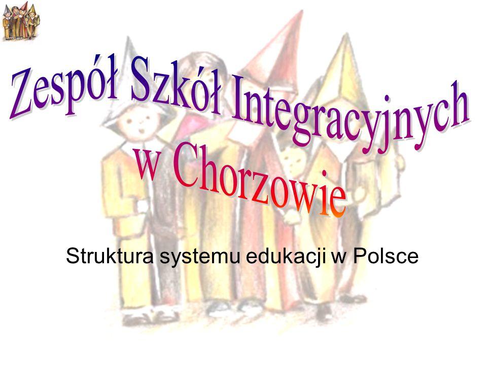 Struktura systemu edukacji w Polsce