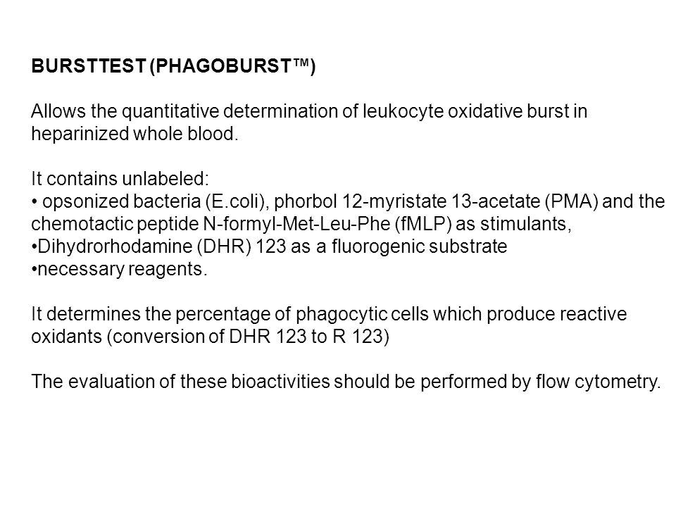 BURSTTEST (PHAGOBURST™)