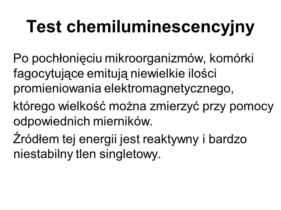 Test chemiluminescencyjny