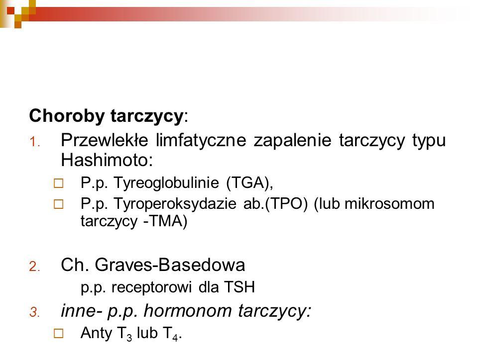 Przewlekłe limfatyczne zapalenie tarczycy typu Hashimoto: