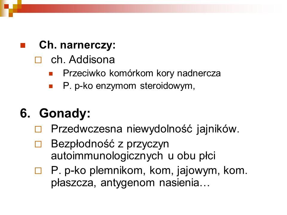 Gonady: Ch. narnerczy: ch. Addisona