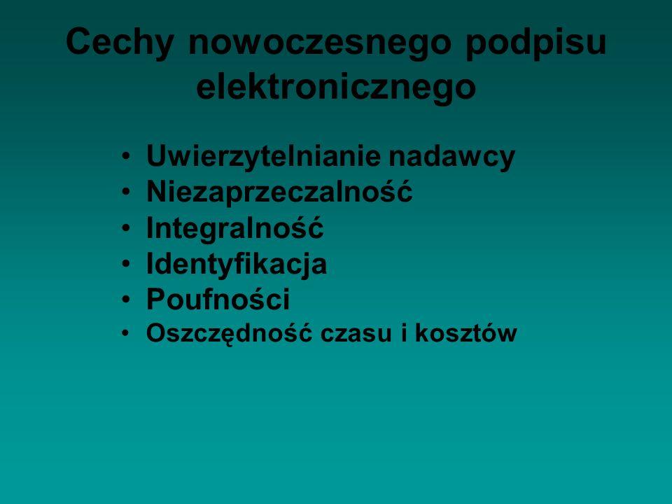 Cechy nowoczesnego podpisu elektronicznego