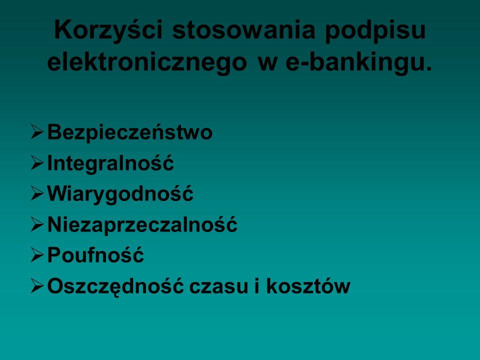 Korzyści stosowania podpisu elektronicznego w e-bankingu.
