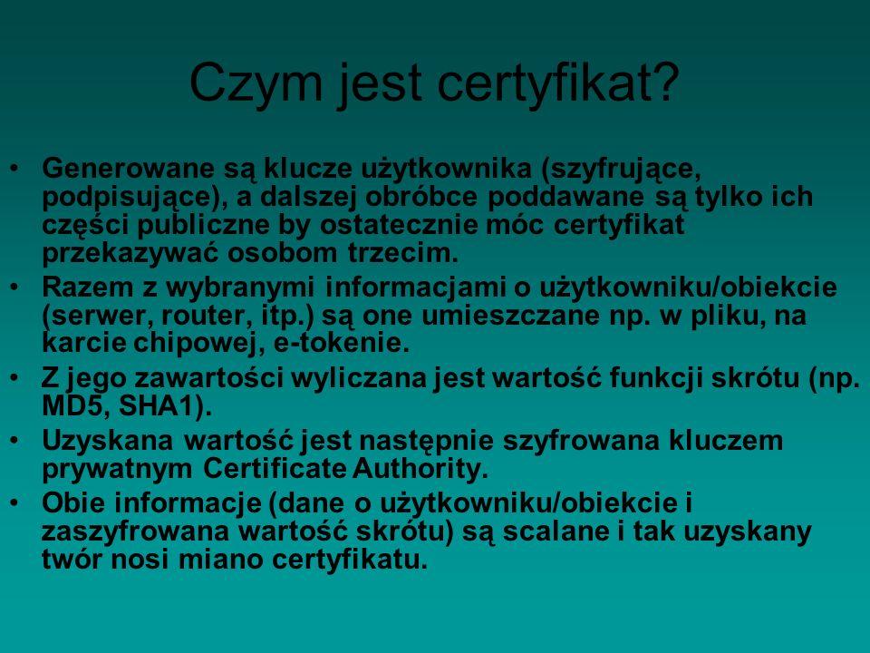 Czym jest certyfikat