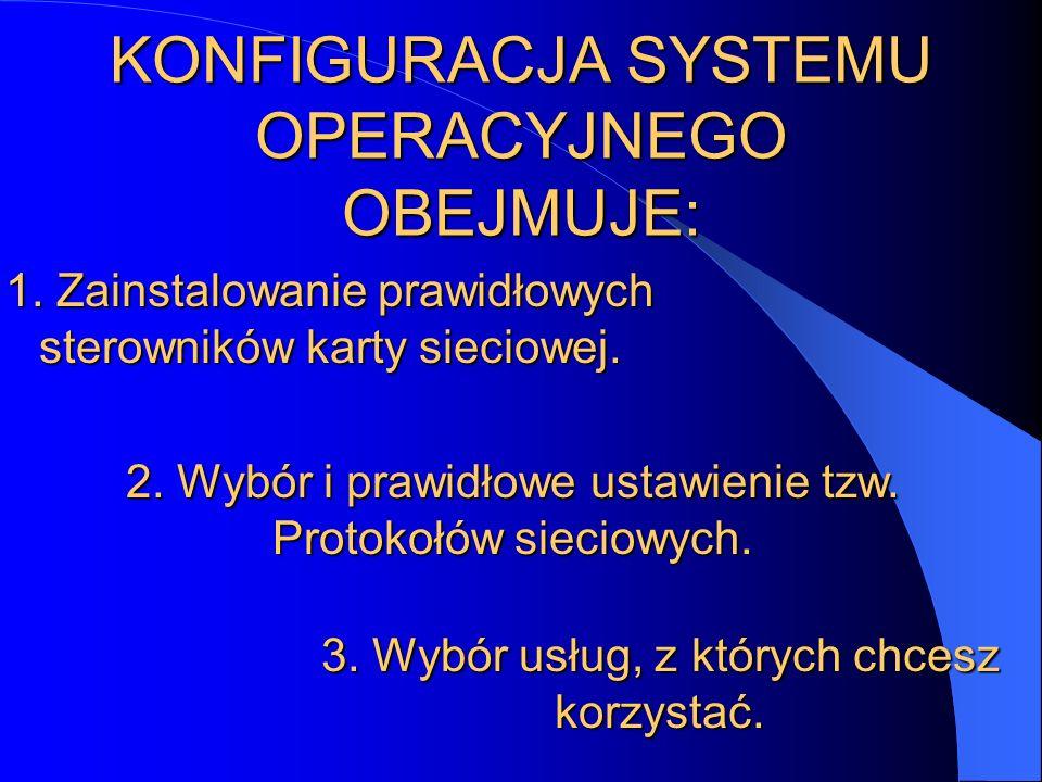 KONFIGURACJA SYSTEMU OPERACYJNEGO OBEJMUJE:
