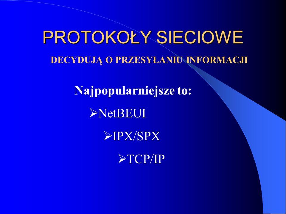 PROTOKOŁY SIECIOWE Najpopularniejsze to: NetBEUI IPX/SPX TCP/IP
