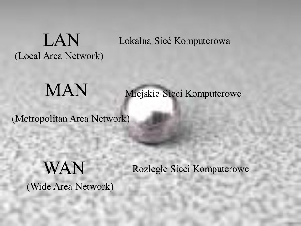 LAN MAN WAN Lokalna Sieć Komputerowa (Local Area Network)