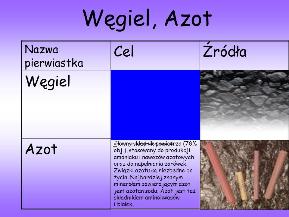Węgiel, Azot Cel Źródła Węgiel Azot Nazwa pierwiastka