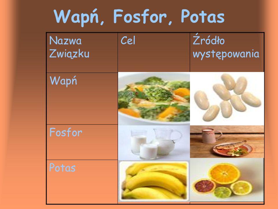 Wapń, Fosfor, Potas Nazwa Związku Cel Źródło występowania Wapń Fosfor