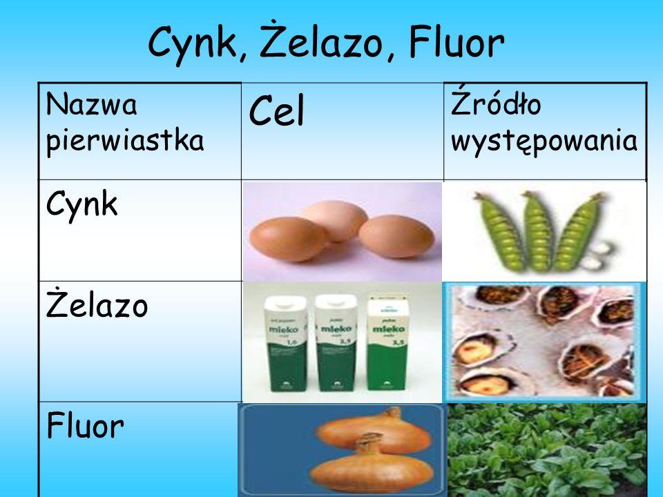 Cynk, Żelazo, Fluor Cel Cynk Żelazo Fluor Nazwa pierwiastka