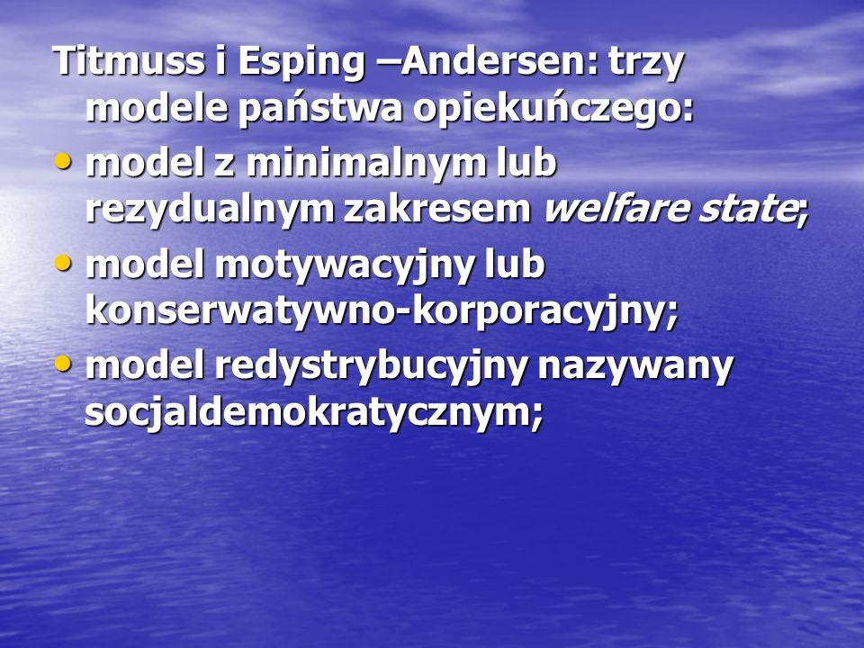 Titmuss i Esping –Andersen: trzy modele państwa opiekuńczego: