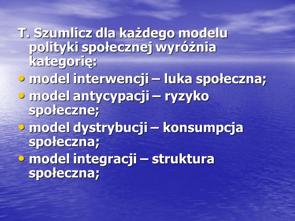 T. Szumlicz dla każdego modelu polityki społecznej wyróżnia kategorię: