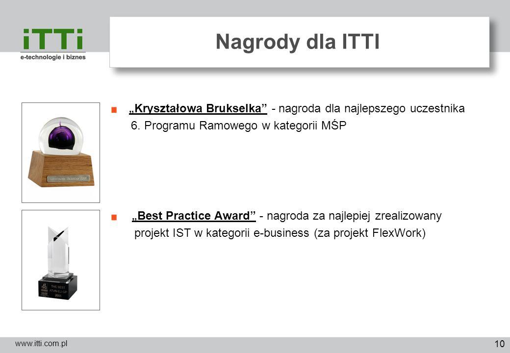 Nagrody dla ITTI 6. Programu Ramowego w kategorii MŚP