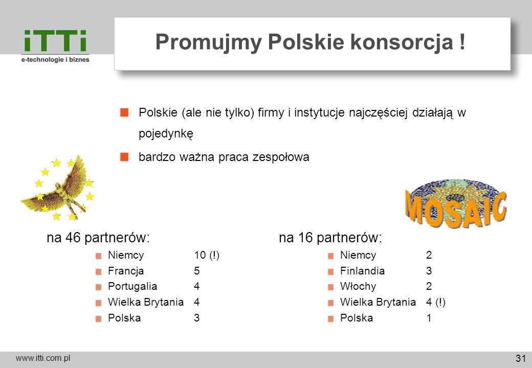 Promujmy Polskie konsorcja !