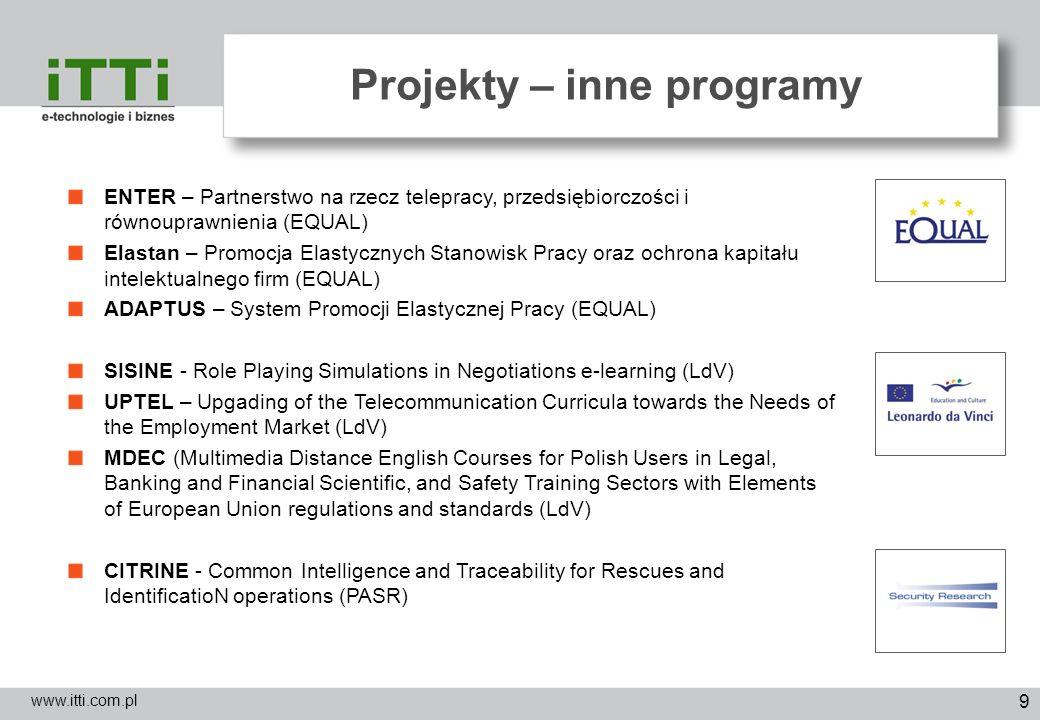 Projekty – inne programy