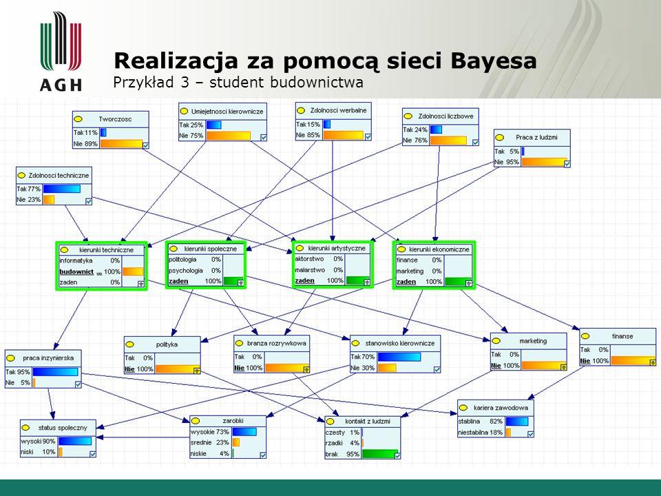 Realizacja za pomocą sieci Bayesa Przykład 3 – student budownictwa