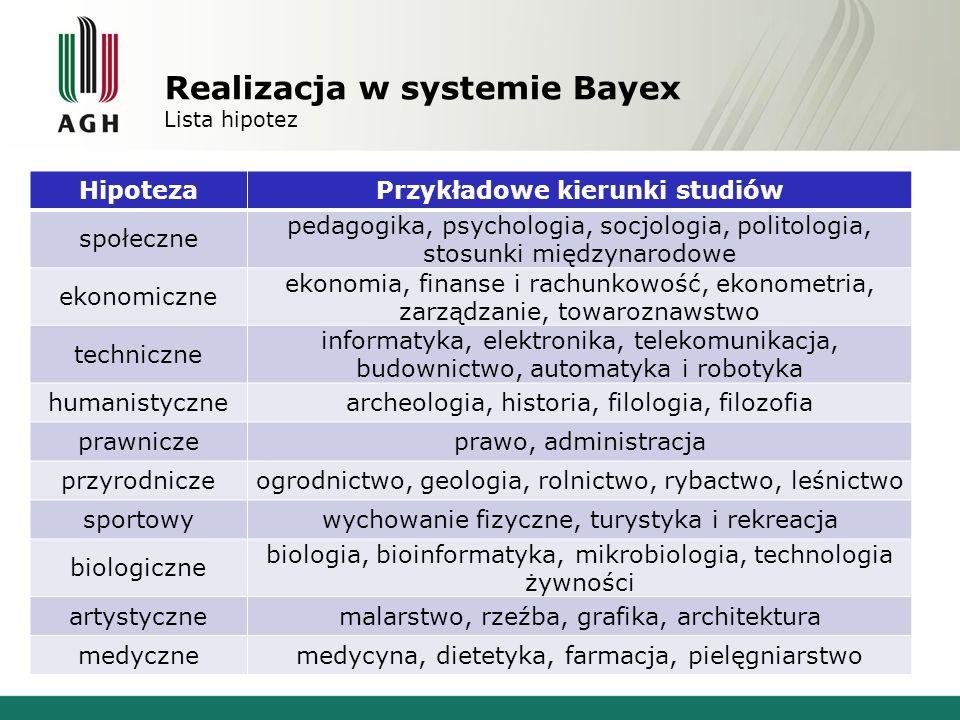 Realizacja w systemie Bayex Lista hipotez