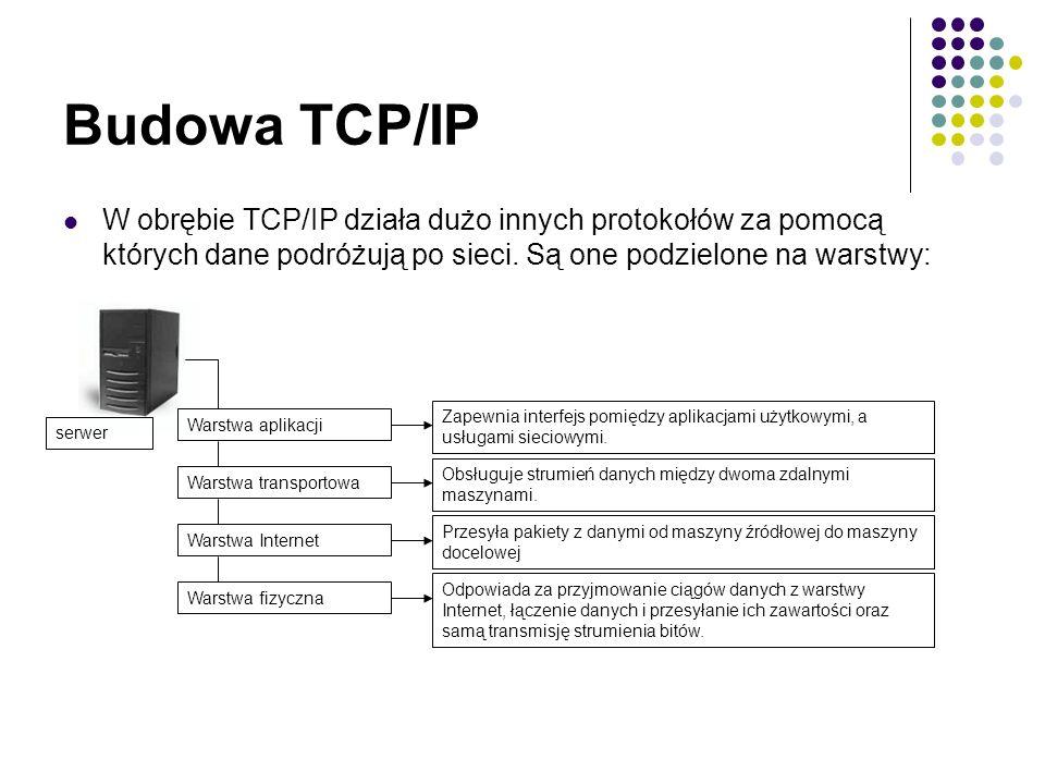 Budowa TCP/IP W obrębie TCP/IP działa dużo innych protokołów za pomocą których dane podróżują po sieci. Są one podzielone na warstwy: