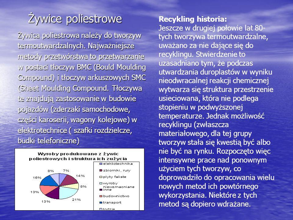 Żywice poliestrowe Recykling historia: