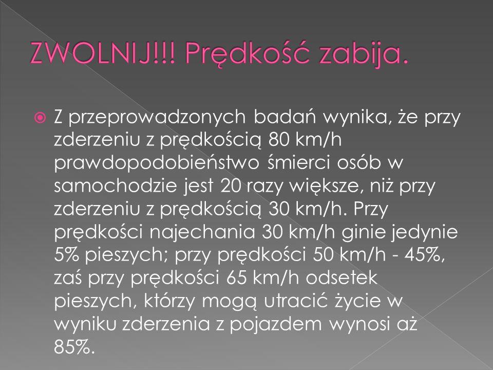ZWOLNIJ!!! Prędkość zabija.