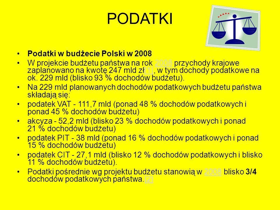 PODATKI Podatki w budżecie Polski w 2008