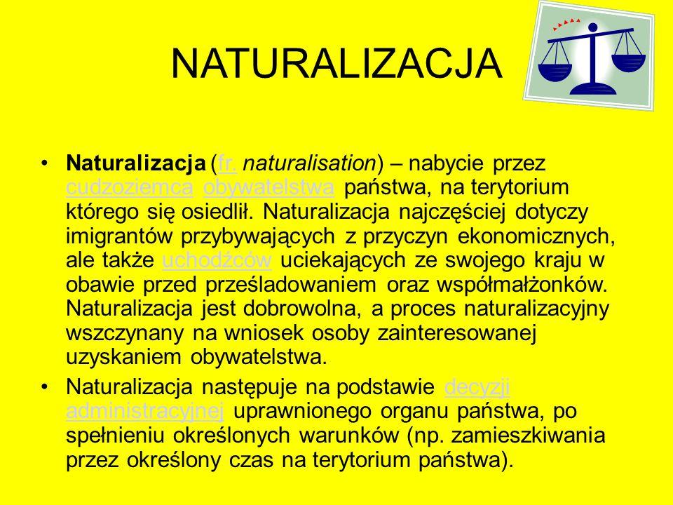 NATURALIZACJA
