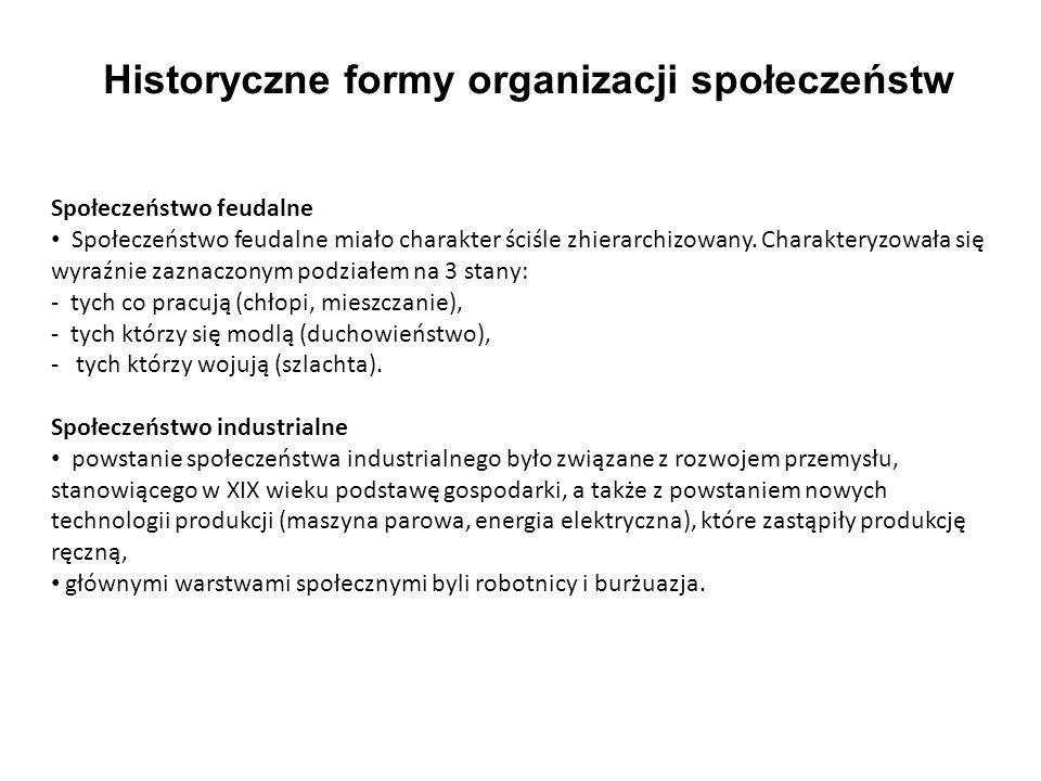 Historyczne formy organizacji społeczeństw
