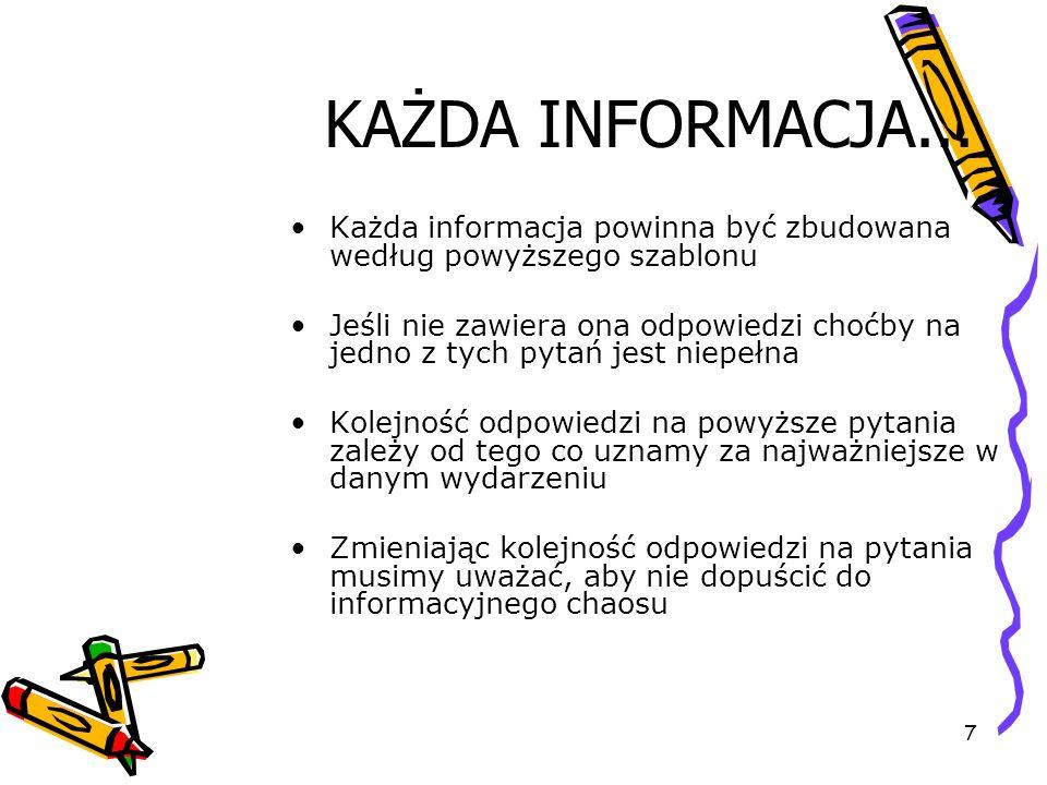 KAŻDA INFORMACJA... Każda informacja powinna być zbudowana według powyższego szablonu.