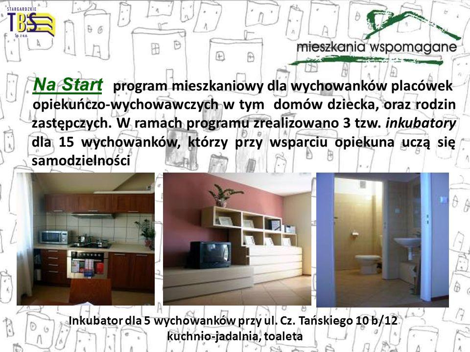 Na Start program mieszkaniowy dla wychowanków placówek