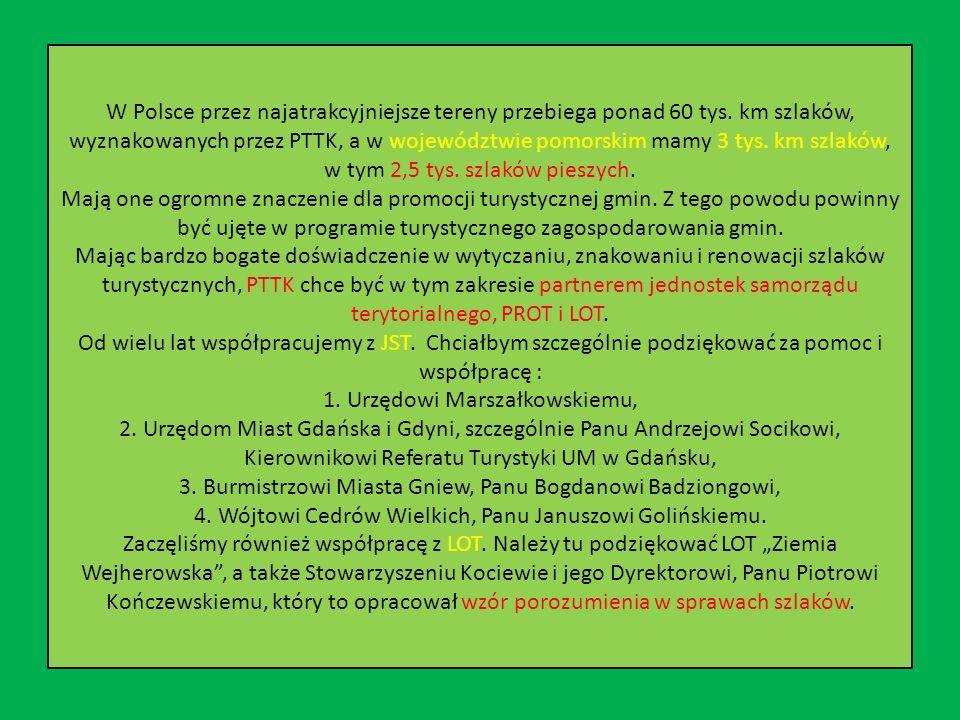 W Polsce przez najatrakcyjniejsze tereny przebiega ponad 60 tys