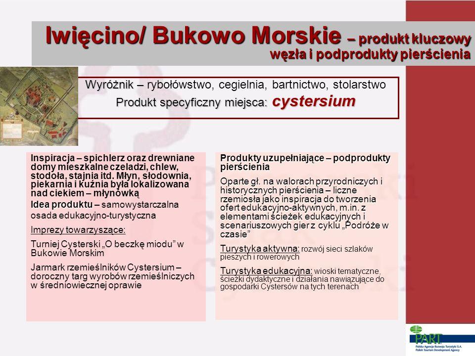 Iwięcino/ Bukowo Morskie – produkt kluczowy węzła i podprodukty pierścienia