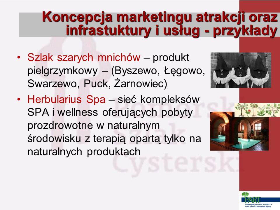 Koncepcja marketingu atrakcji oraz infrastuktury i usług - przykłady