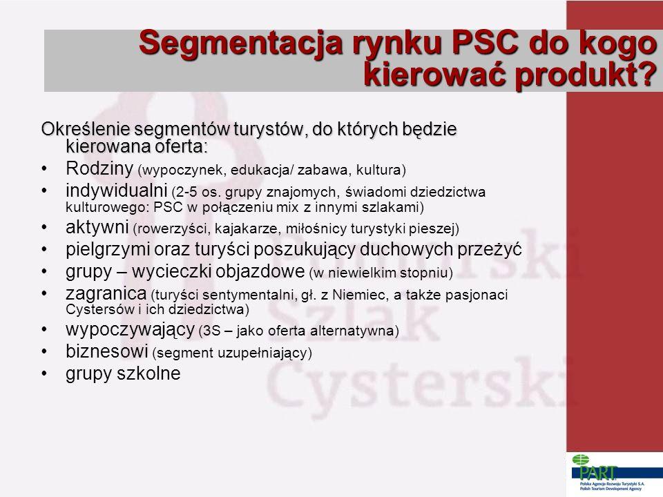 Segmentacja rynku PSC do kogo kierować produkt