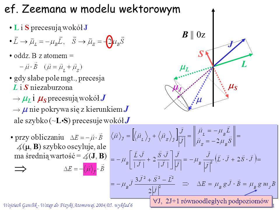 ef. Zeemana w modelu wektorowym