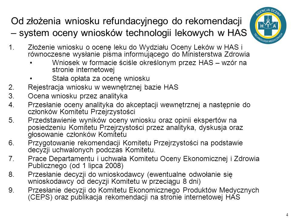 Od złożenia wniosku refundacyjnego do rekomendacji – system oceny wniosków technologii lekowych w HAS