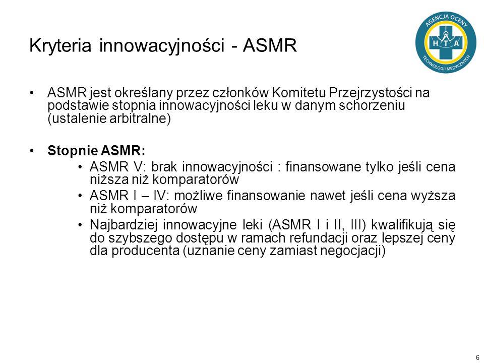Kryteria innowacyjności - ASMR