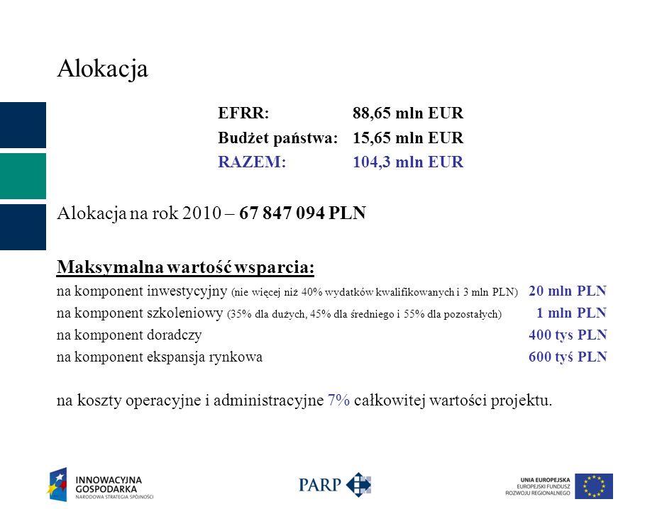 Budżet państwa: 15,65 mln EUR