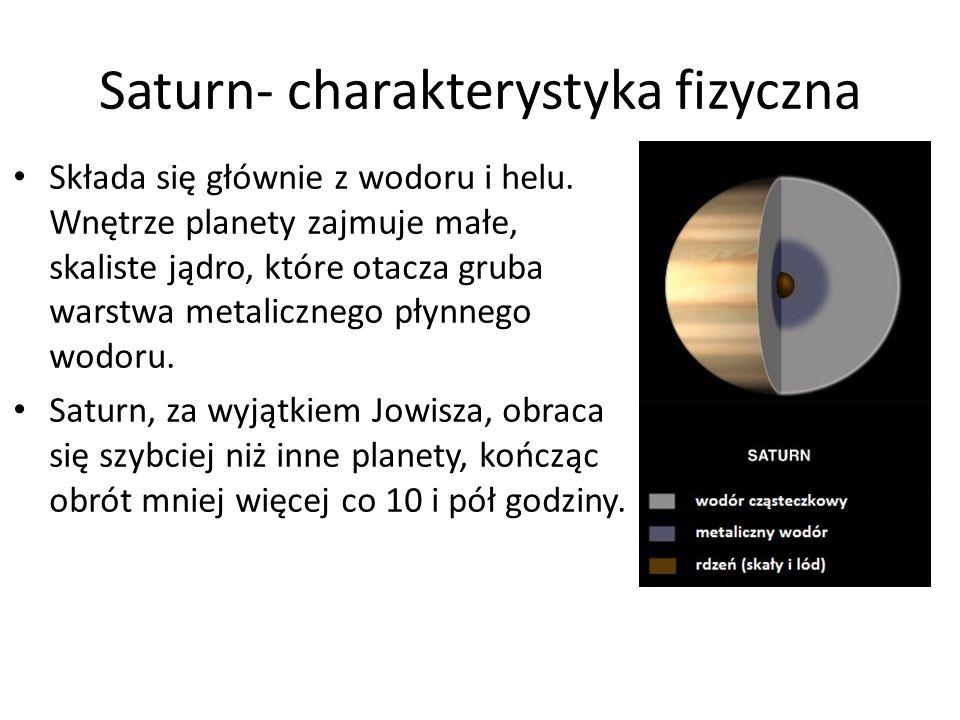 Saturn- charakterystyka fizyczna