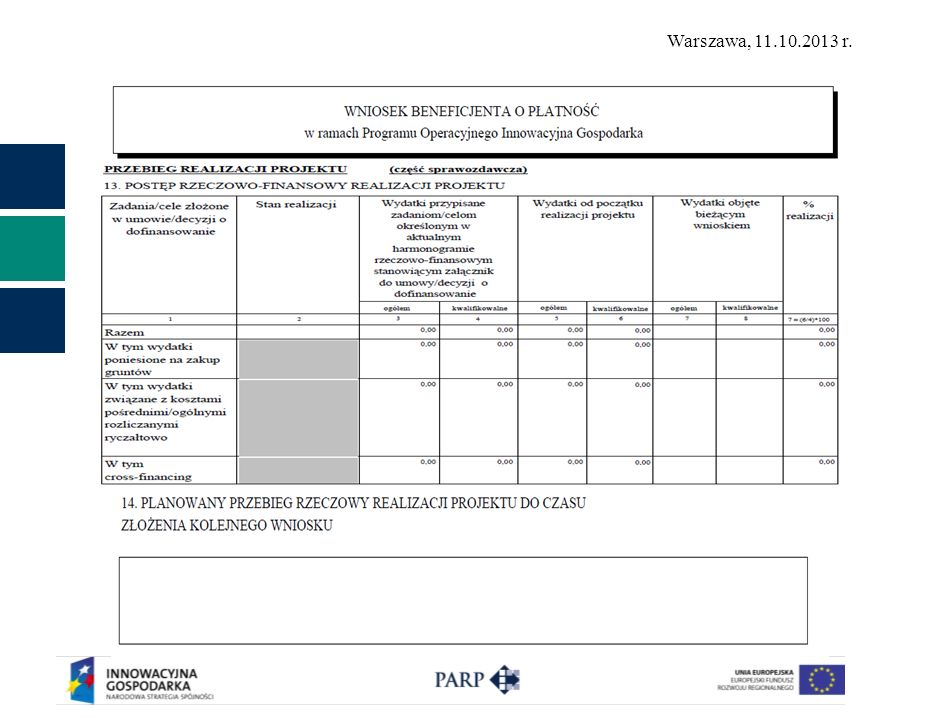 13. Wszystkie kategorie wydatków rozliczane zgodnie z aktualnym harmonogramem. Kol. 2 – krótki, rzeczowy opis stanu realizacji.