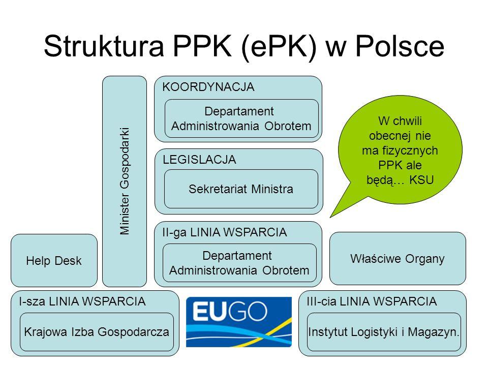 Struktura PPK (ePK) w Polsce